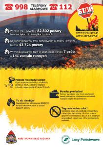 2- Stop pożarom traw - ulotka A5