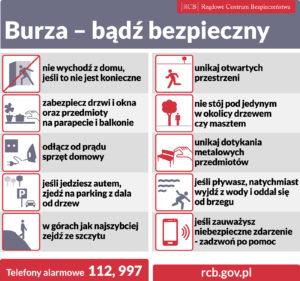 RCB_BEZP_burza