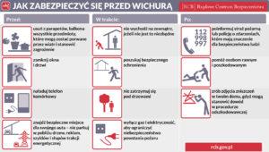 RCB_wichury2OK